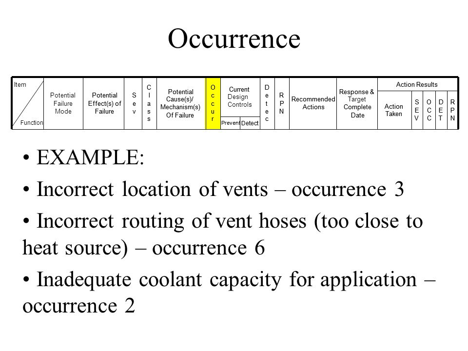 Occurrence EXAMPLE: Incorrect location of vents – occurrence 3 Incorrect routing of vent hoses (too close to heat source) – occurrence 6 Inadequate co