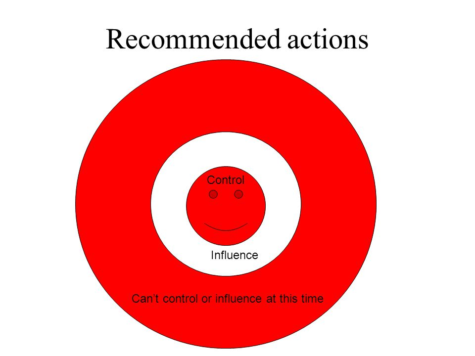 Recommended actions Control Influence Cant control or influence at this time