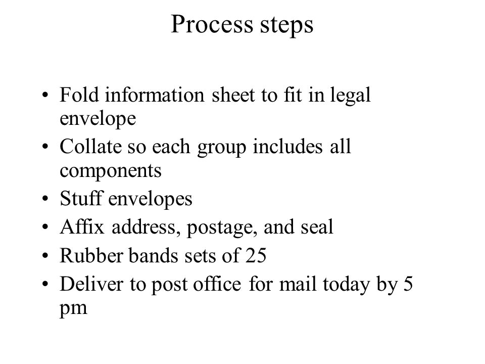 Process steps Fold information sheet to fit in legal envelope Collate so each group includes all components Stuff envelopes Affix address, postage, an
