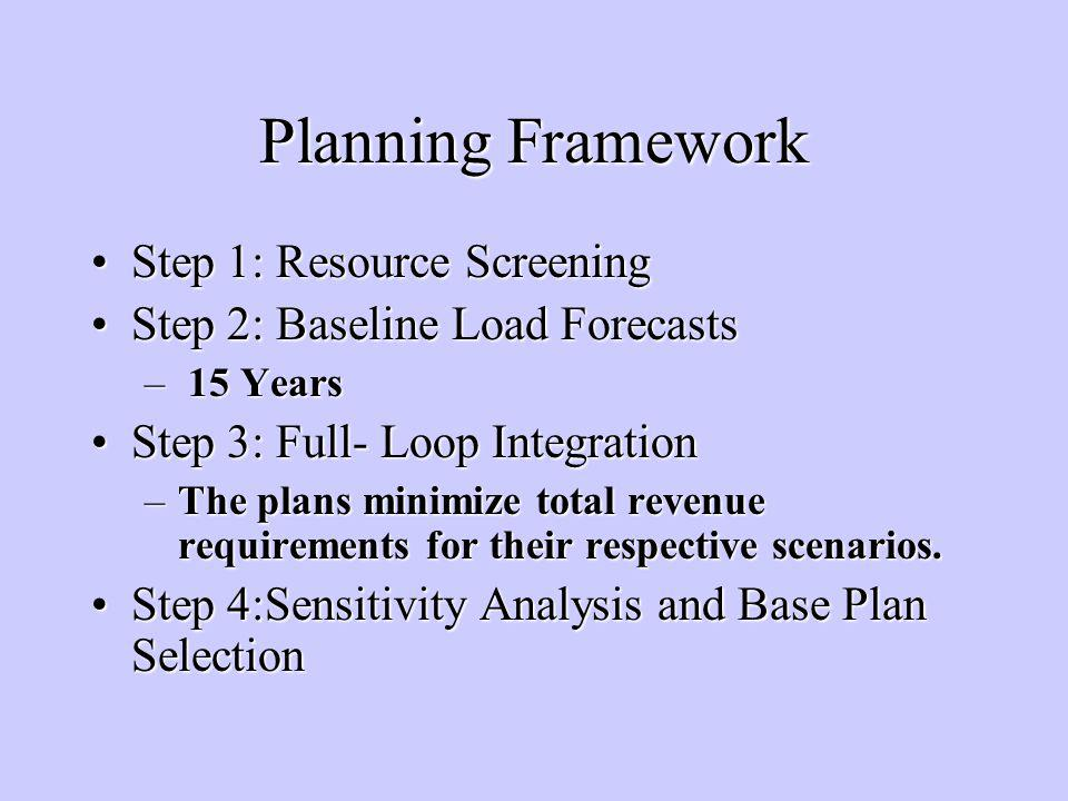 Planning Framework Step 1: Resource ScreeningStep 1: Resource Screening Step 2: Baseline Load ForecastsStep 2: Baseline Load Forecasts – 15 Years Step 3: Full- Loop IntegrationStep 3: Full- Loop Integration –The plans minimize total revenue requirements for their respective scenarios.