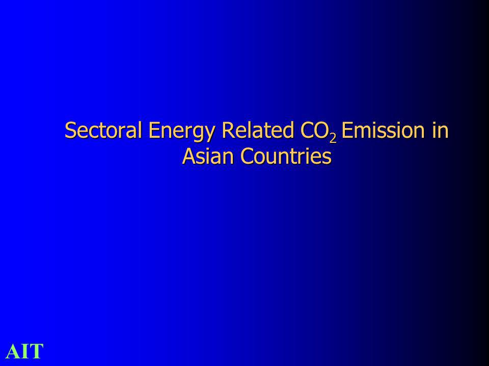 AIT Sectoral Energy Related CO 2 Emission in Asian Countries