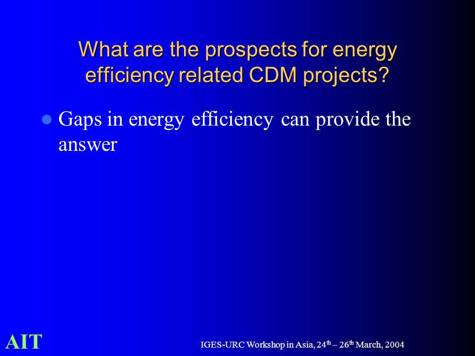 AIT IGES-URC Workshop in Asia, 24 th – 26 th March, 2004 What are the prospects for energy efficiency related CDM projects? Gaps in energy efficiency