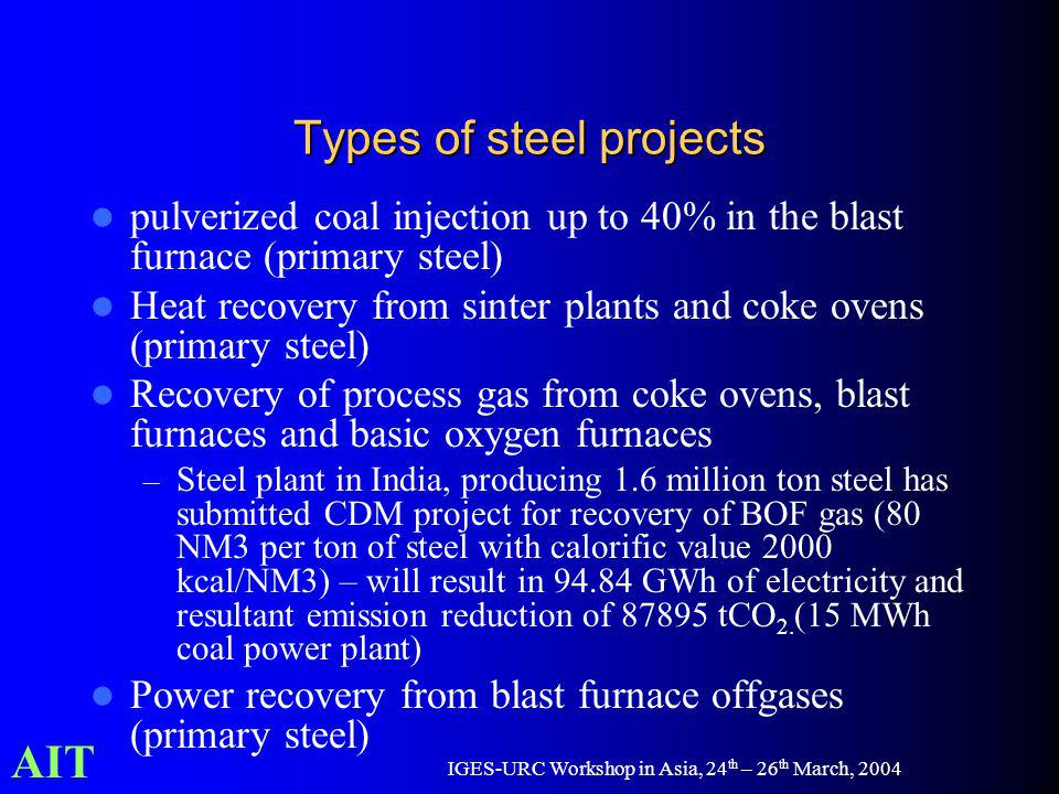AIT IGES-URC Workshop in Asia, 24 th – 26 th March, 2004 Types of steel projects pulverized coal injection up to 40% in the blast furnace (primary steel) Heat recovery from sinter plants and coke ovens (primary steel) Recovery of process gas from coke ovens, blast furnaces and basic oxygen furnaces – Steel plant in India, producing 1.6 million ton steel has submitted CDM project for recovery of BOF gas (80 NM3 per ton of steel with calorific value 2000 kcal/NM3) – will result in 94.84 GWh of electricity and resultant emission reduction of 87895 tCO 2.