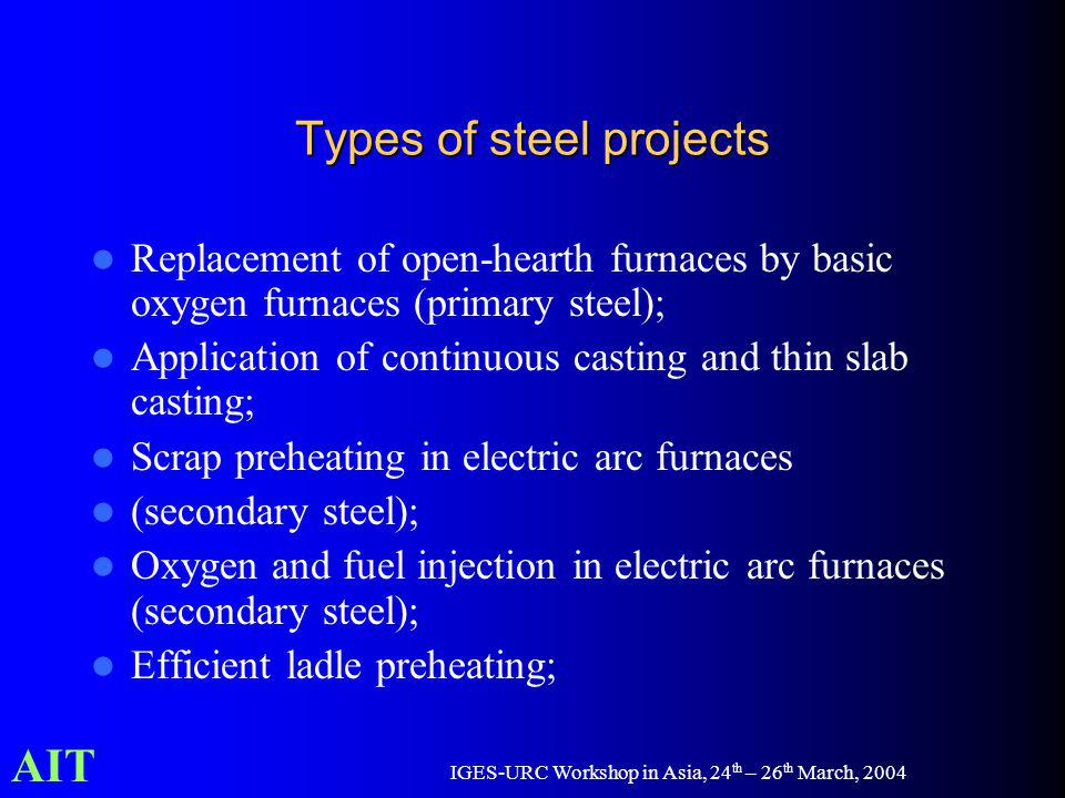 AIT IGES-URC Workshop in Asia, 24 th – 26 th March, 2004 Types of steel projects Replacement of open-hearth furnaces by basic oxygen furnaces (primary
