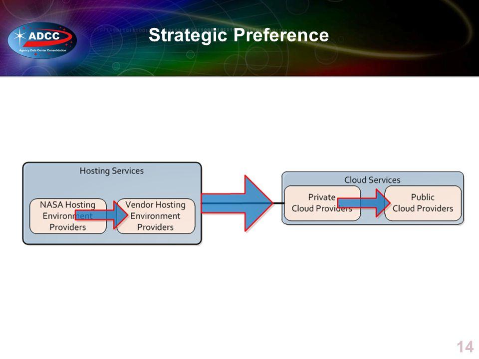 14 Strategic Preference