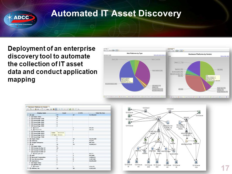 17 Deployment of an enterprise discovery tool to automate the collection of IT asset data and conduct application mapping Automated IT Asset Discovery