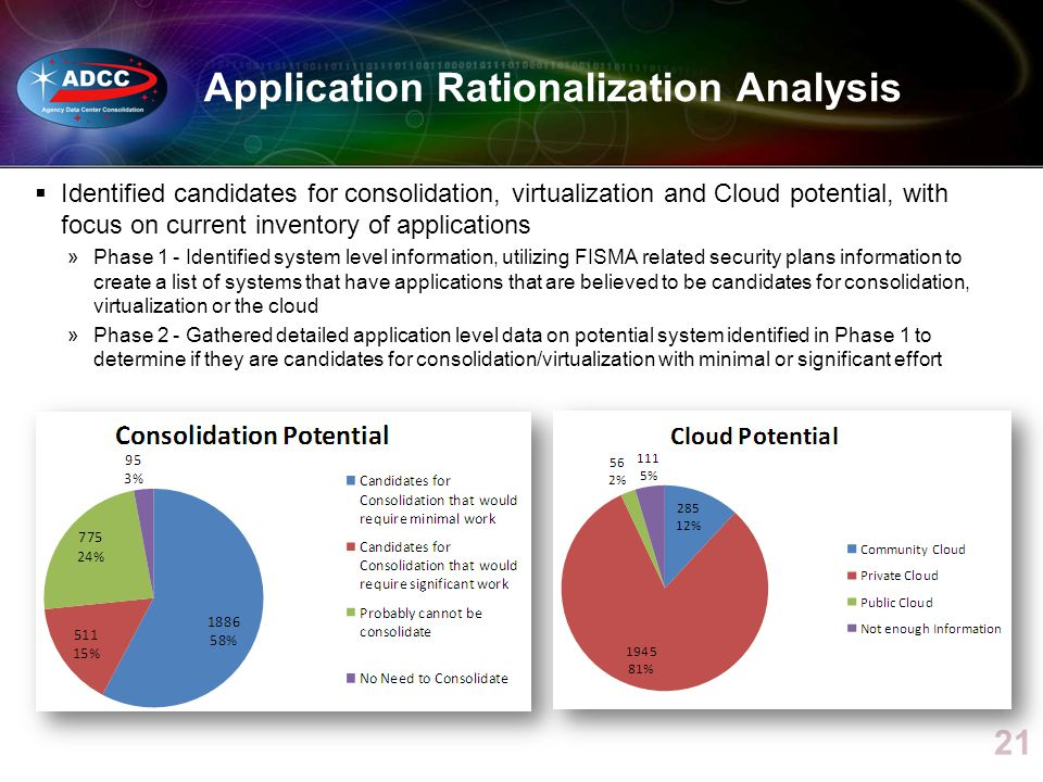 Identified candidates for consolidation, virtualization and Cloud potential, with focus on current inventory of applications »Phase 1 - Identified system level information, utilizing FISMA related security plans information to create a list of systems that have applications that are believed to be candidates for consolidation, virtualization or the cloud »Phase 2 - Gathered detailed application level data on potential system identified in Phase 1 to determine if they are candidates for consolidation/virtualization with minimal or significant effort 21 Application Rationalization Analysis
