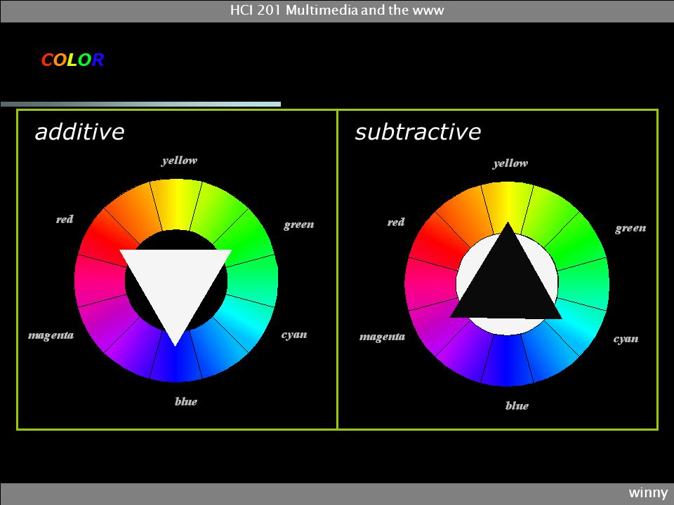 additivesubtractive COLORCOLOR winny HCI 201 Multimedia and the www