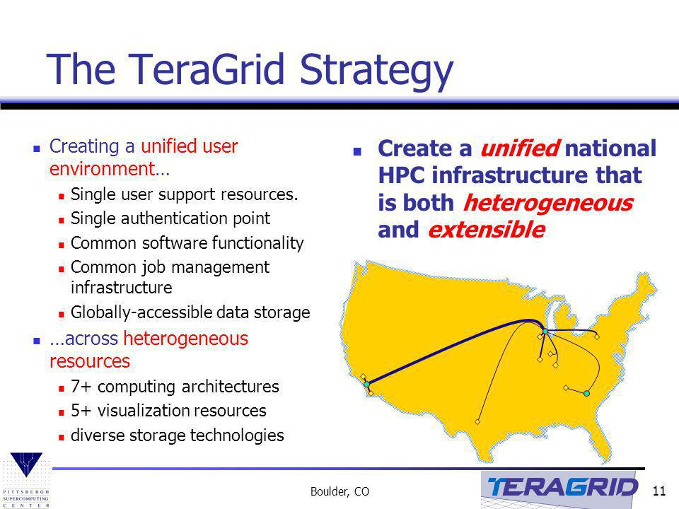 11 Boulder, CO The TeraGrid Strategy Creating a unified user environment… Single user support resources.