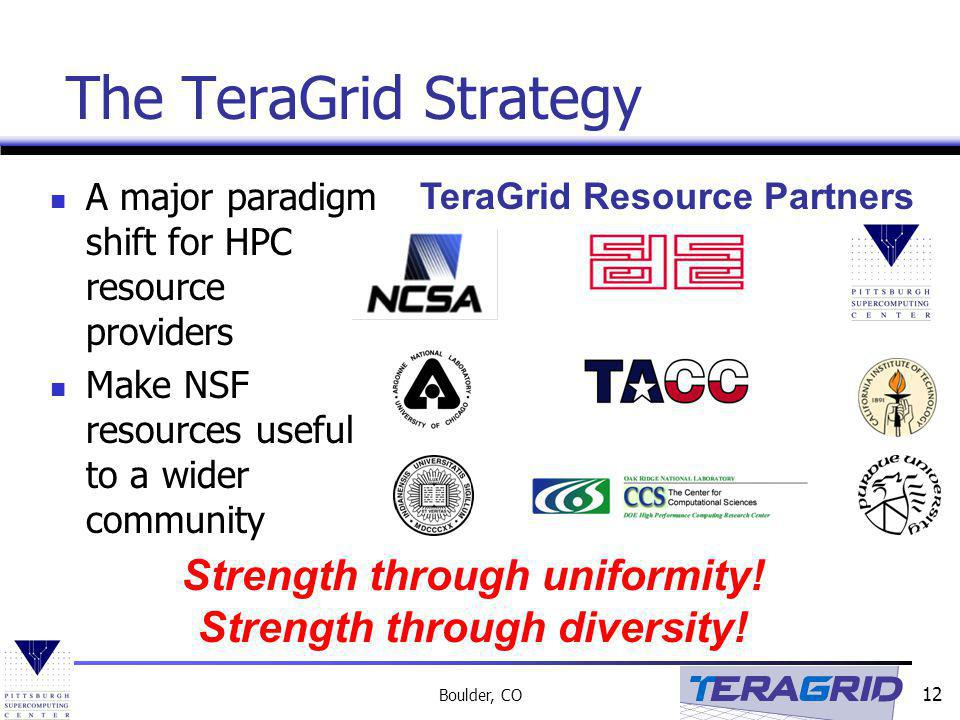 12 Boulder, CO The TeraGrid Strategy A major paradigm shift for HPC resource providers Make NSF resources useful to a wider community Strength through uniformity.