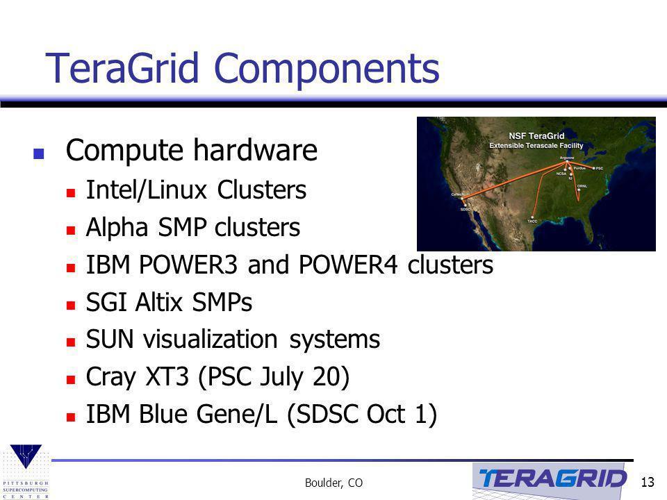 13 Boulder, CO TeraGrid Components Compute hardware Intel/Linux Clusters Alpha SMP clusters IBM POWER3 and POWER4 clusters SGI Altix SMPs SUN visualization systems Cray XT3 (PSC July 20) IBM Blue Gene/L (SDSC Oct 1)