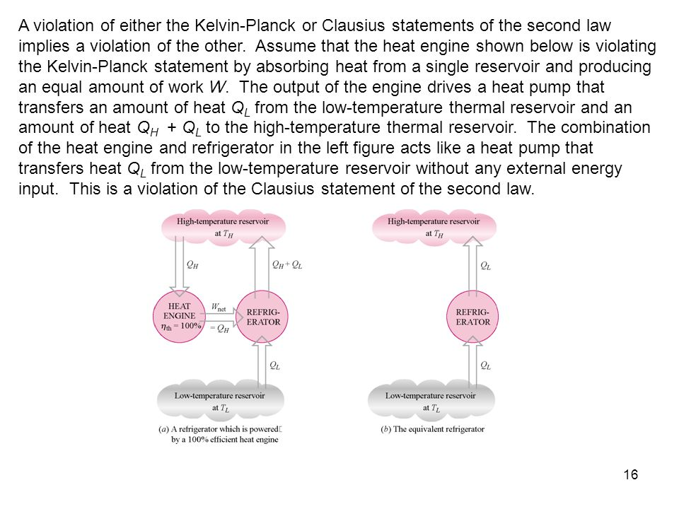 16 A violation of either the Kelvin-Planck or Clausius statements of the second law implies a violation of the other. Assume that the heat engine show