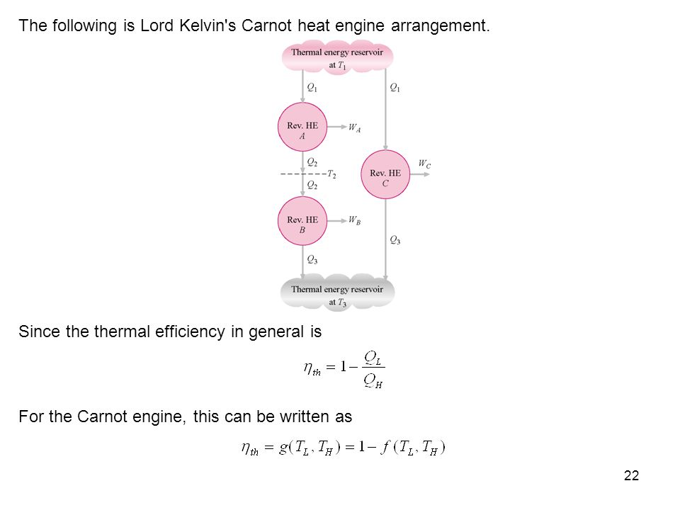 22 The following is Lord Kelvin's Carnot heat engine arrangement. Since the thermal efficiency in general is For the Carnot engine, this can be writte