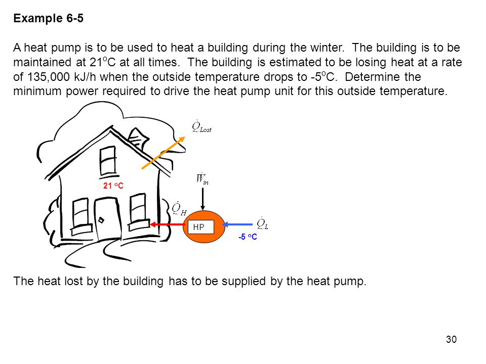 30 Example 6-5 A heat pump is to be used to heat a building during the winter. The building is to be maintained at 21 o C at all times. The building i