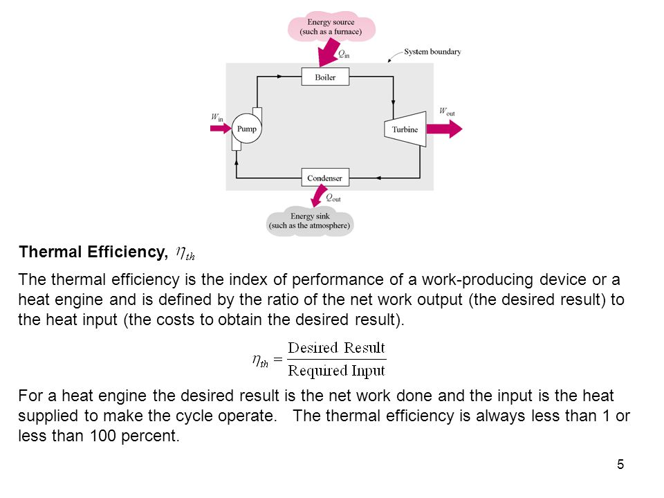 5 Thermal Efficiency, The thermal efficiency is the index of performance of a work-producing device or a heat engine and is defined by the ratio of th