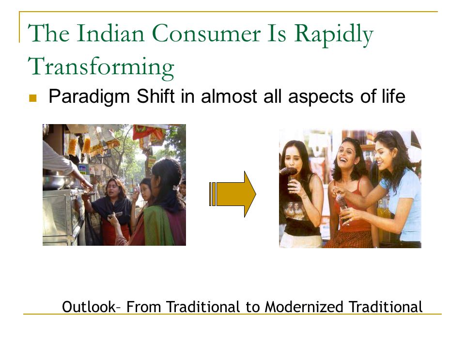 The Indian Consumer Is Rapidly Transforming Outlook– From Traditional to Modernized Traditional Paradigm Shift in almost all aspects of life