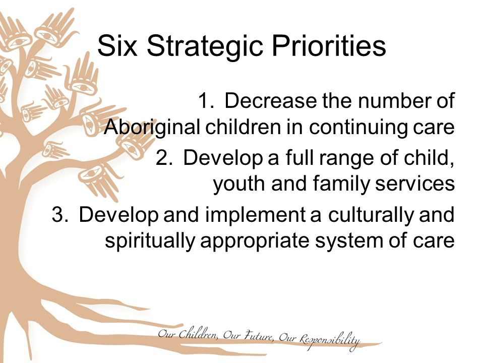 Six Strategic Priorities 1.Decrease the number of Aboriginal children in continuing care 2.Develop a full range of child, youth and family services 3.