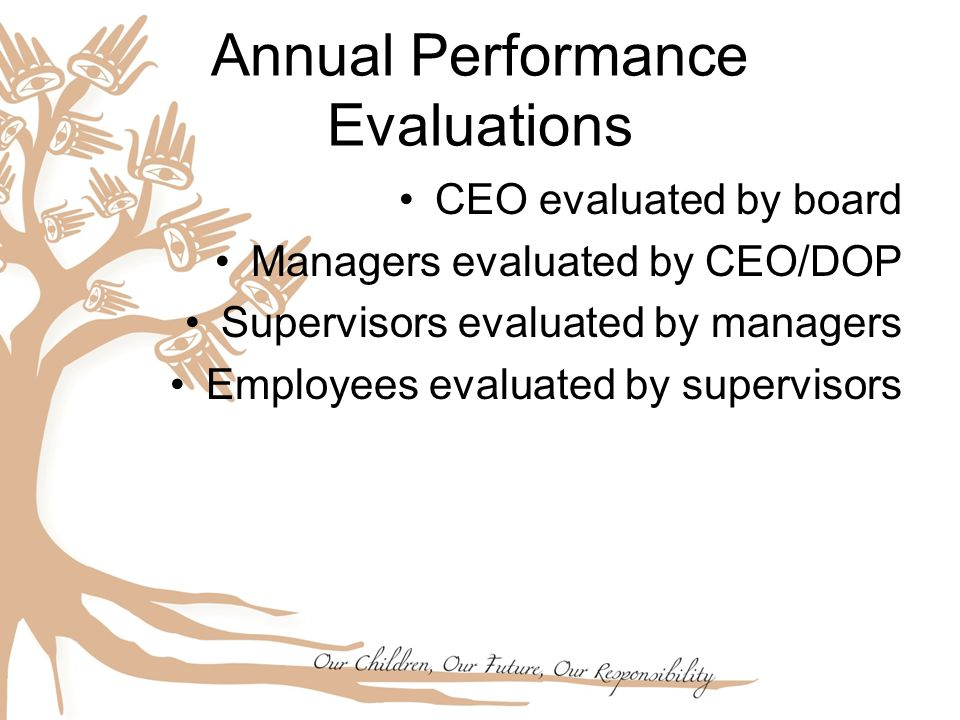 Annual Performance Evaluations CEO evaluated by board Managers evaluated by CEO/DOP Supervisors evaluated by managers Employees evaluated by supervisors