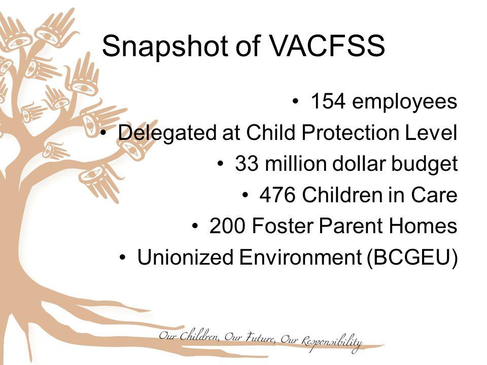 Strategic Vision and Planning The VACFSS vision: A balanced and harmonious Aboriginal Community