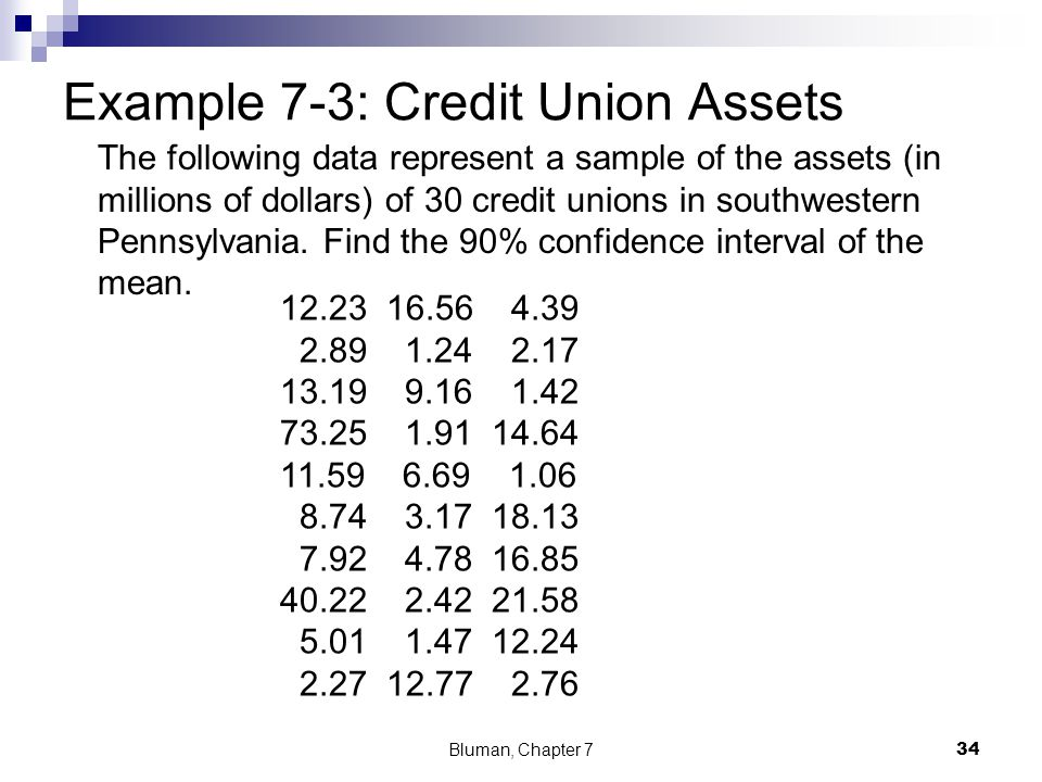 Example 7-3: Credit Union Assets The following data represent a sample of the assets (in millions of dollars) of 30 credit unions in southwestern Penn