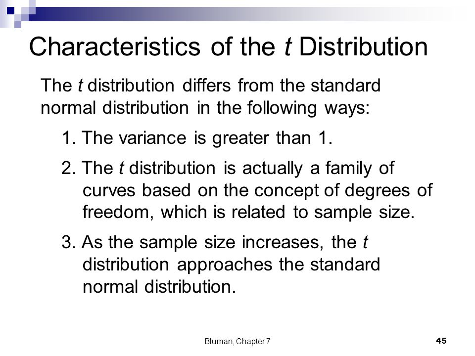 Characteristics of the t Distribution The t distribution differs from the standard normal distribution in the following ways: 1. The variance is great