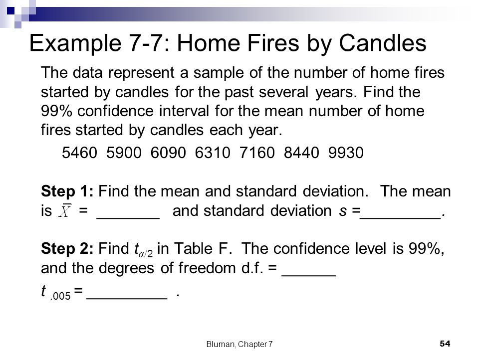 The data represent a sample of the number of home fires started by candles for the past several years. Find the 99% confidence interval for the mean n