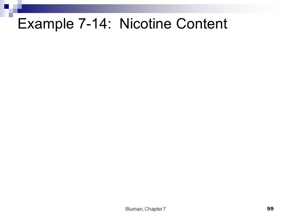 Example 7-14: Nicotine Content Bluman, Chapter 7 99