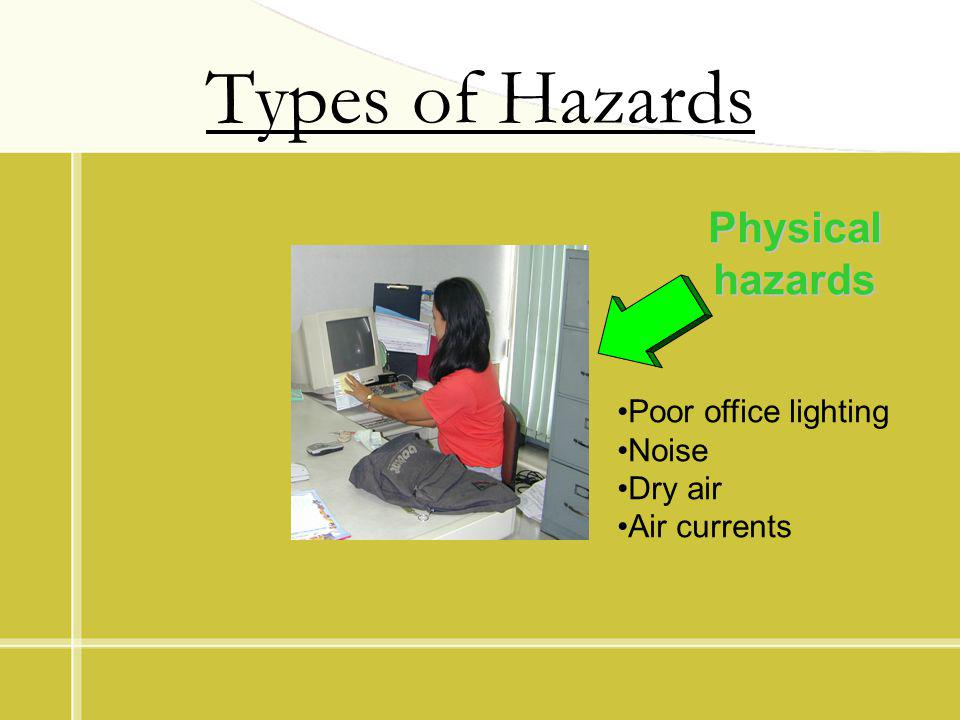 Types of Hazards Physical hazards Poor office lighting Noise Dry air Air currents