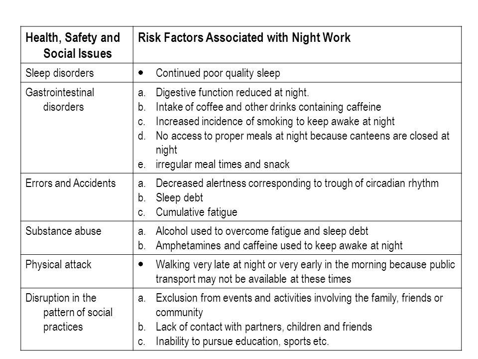 Health, Safety and Social Issues Risk Factors Associated with Night Work Sleep disorders Continued poor quality sleep Gastrointestinal disorders a.Dig