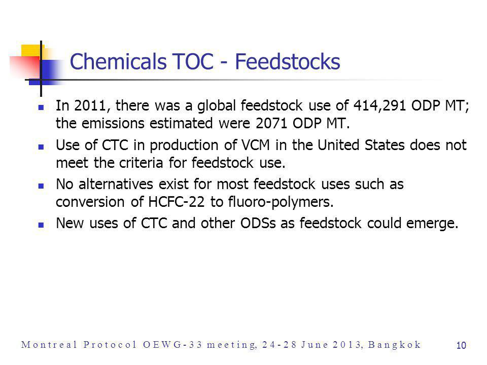 Chemicals TOC - Feedstocks In 2011, there was a global feedstock use of 414,291 ODP MT; the emissions estimated were 2071 ODP MT.