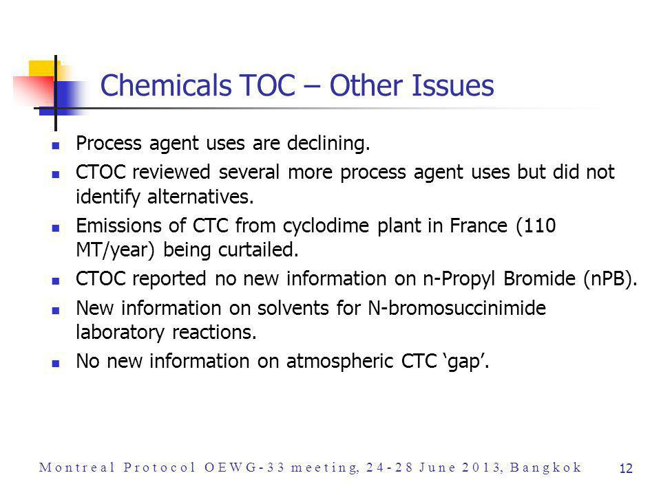 Chemicals TOC – Other Issues Process agent uses are declining.