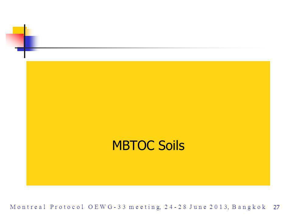 MBTOC Soils M o n t r e a l P r o t o c o l O E W G - 3 3 m e e t i n g, 2 4 - 2 8 J u n e 2 0 1 3, B a n g k o k 27