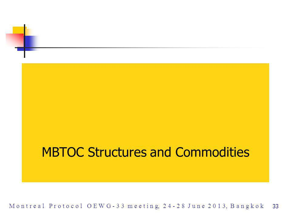 MBTOC Structures and Commodities M o n t r e a l P r o t o c o l O E W G - 3 3 m e e t i n g, 2 4 - 2 8 J u n e 2 0 1 3, B a n g k o k 33