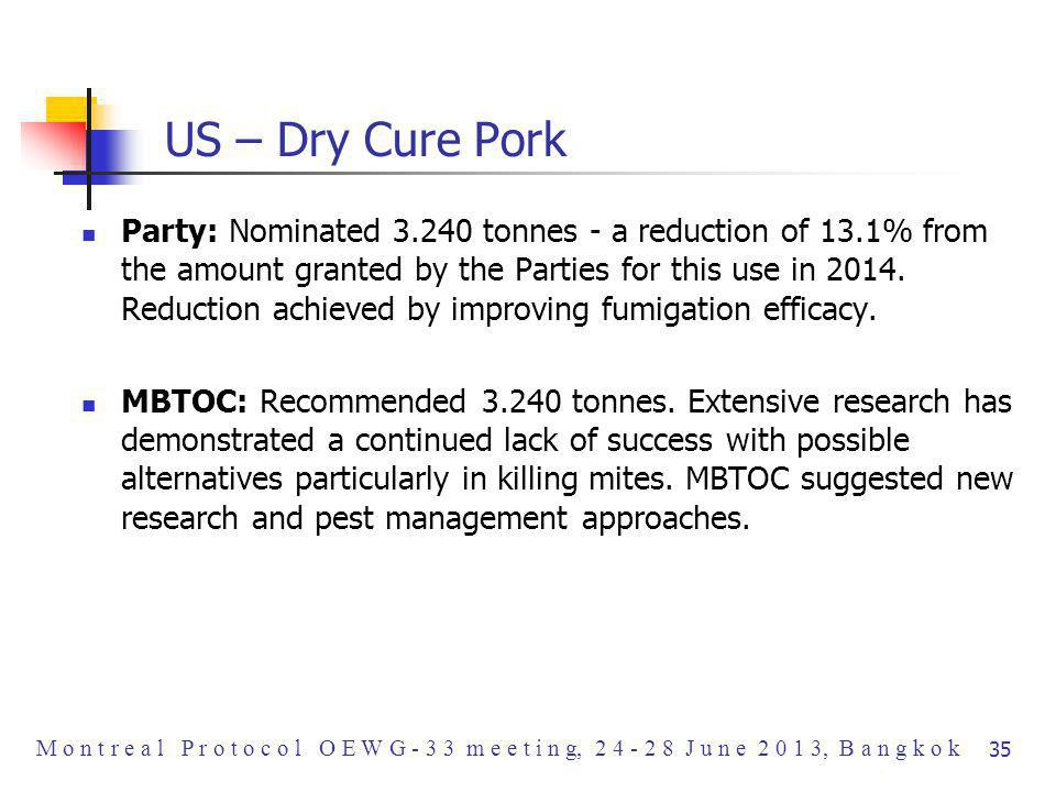 US – Dry Cure Pork Party: Nominated 3.240 tonnes - a reduction of 13.1% from the amount granted by the Parties for this use in 2014.