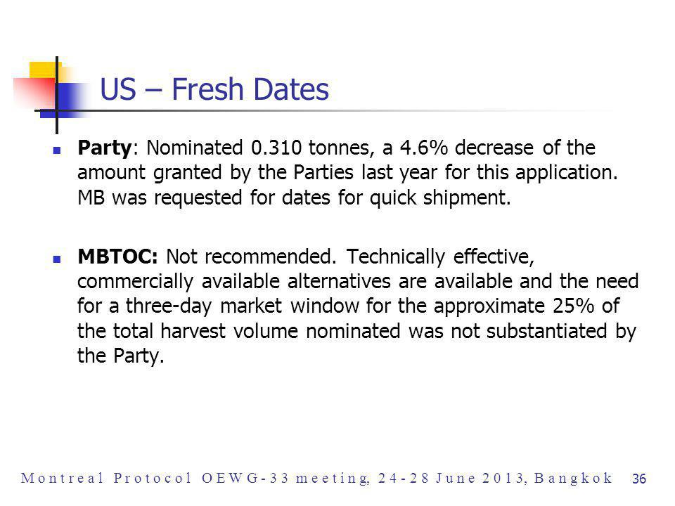 US – Fresh Dates Party: Nominated 0.310 tonnes, a 4.6% decrease of the amount granted by the Parties last year for this application.