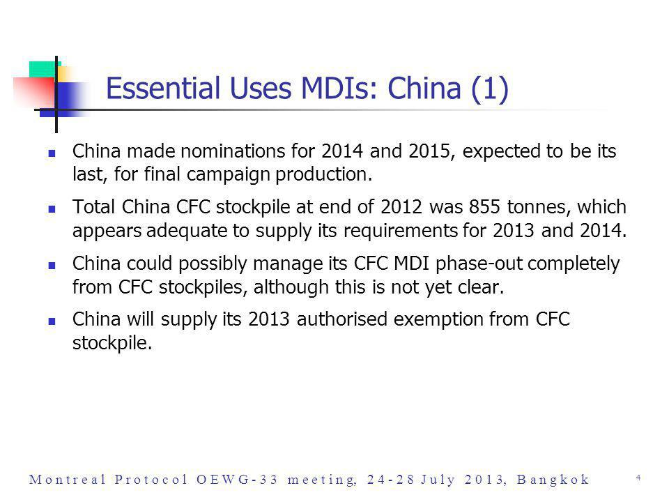 4 Essential Uses MDIs: China (1) China made nominations for 2014 and 2015, expected to be its last, for final campaign production.