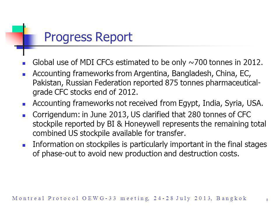 M o n t r e a l P r o t o c o l O E W G - 3 3 m e e t i n g, 2 4 - 2 8 J u l y 2 0 1 3, B a n g k o k 8 Progress Report Global use of MDI CFCs estimated to be only ~700 tonnes in 2012.