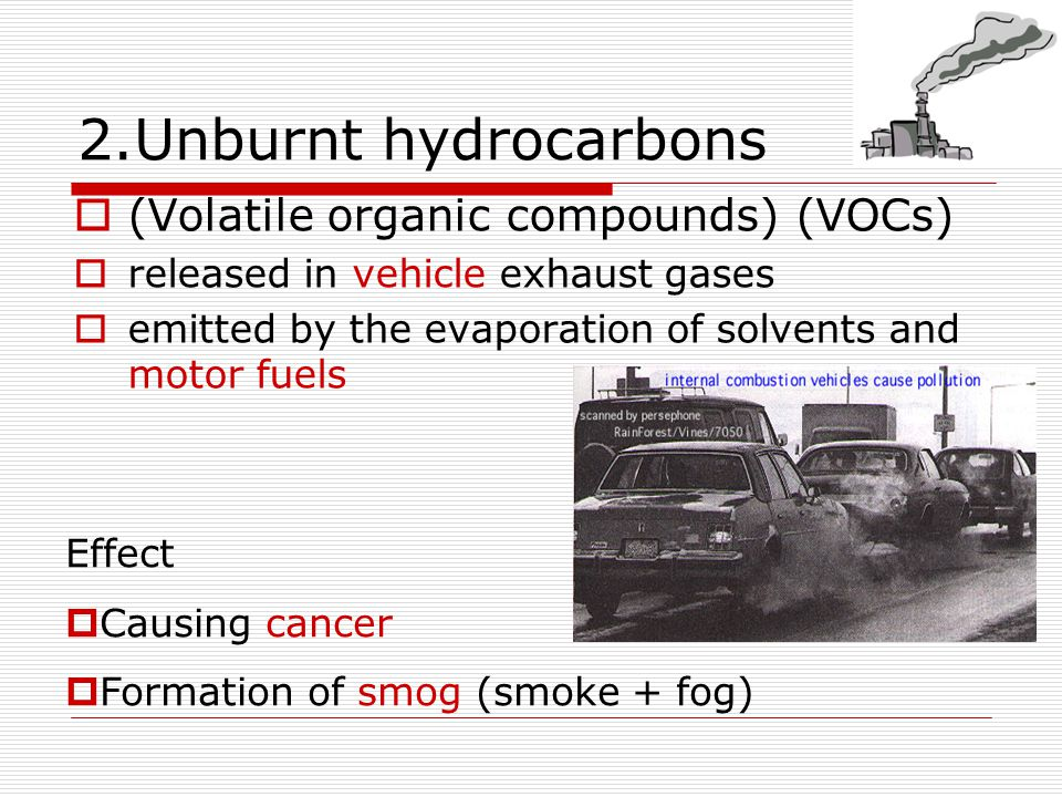 2.Unburnt hydrocarbons (Volatile organic compounds) (VOCs) released in vehicle exhaust gases emitted by the evaporation of solvents and motor fuels Effect Causing cancer Formation of smog (smoke + fog)