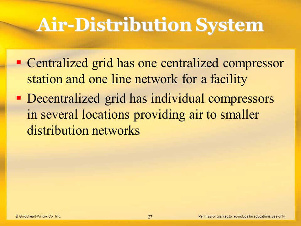 © Goodheart-Willcox Co., Inc.Permission granted to reproduce for educational use only. 27 Air-Distribution System Centralized grid has one centralized