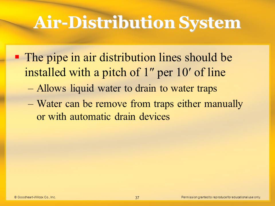 © Goodheart-Willcox Co., Inc.Permission granted to reproduce for educational use only. 37 Air-Distribution System The pipe in air distribution lines s