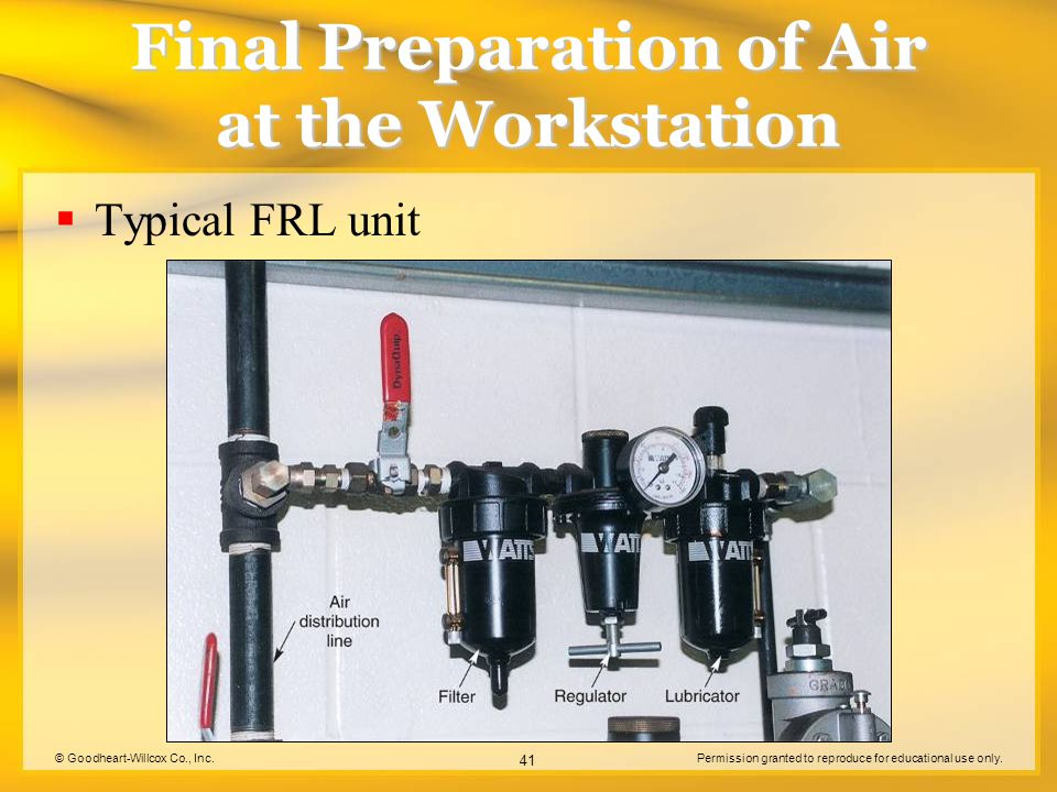© Goodheart-Willcox Co., Inc.Permission granted to reproduce for educational use only. 41 Final Preparation of Air at the Workstation Typical FRL unit