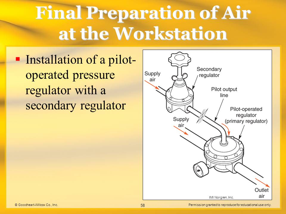 © Goodheart-Willcox Co., Inc.Permission granted to reproduce for educational use only. 58 Final Preparation of Air at the Workstation Installation of