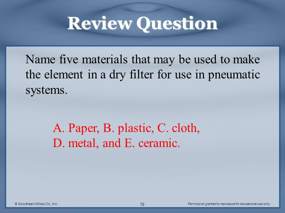 © Goodheart-Willcox Co., Inc.Permission granted to reproduce for educational use only. 70 Review Question Name five materials that may be used to make
