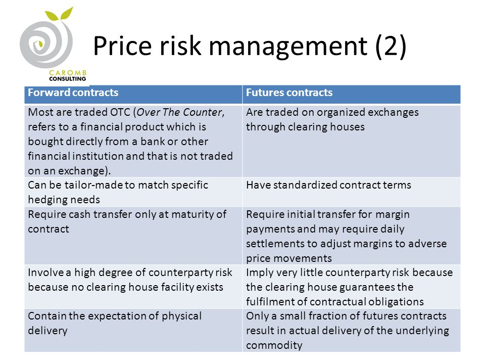 Price risk management (2) Forward contractsFutures contracts Most are traded OTC (Over The Counter, refers to a financial product which is bought directly from a bank or other financial institution and that is not traded on an exchange).