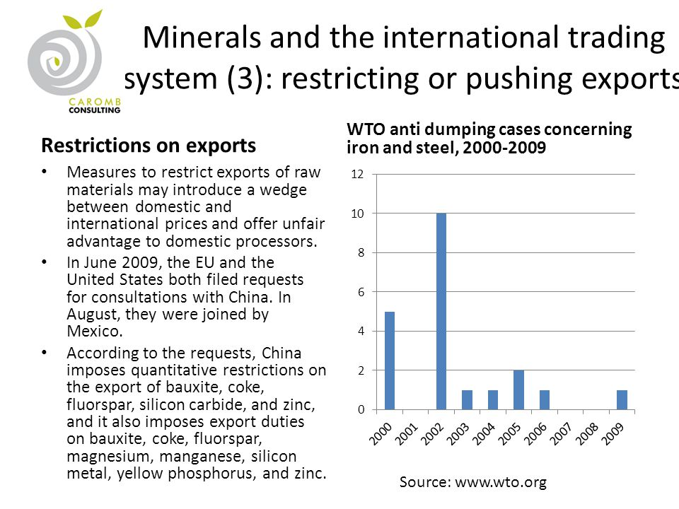 Minerals and the international trading system (3): restricting or pushing exports Restrictions on exports Measures to restrict exports of raw materials may introduce a wedge between domestic and international prices and offer unfair advantage to domestic processors.