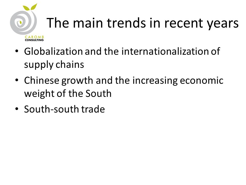 The main trends in recent years Globalization and the internationalization of supply chains Chinese growth and the increasing economic weight of the South South-south trade
