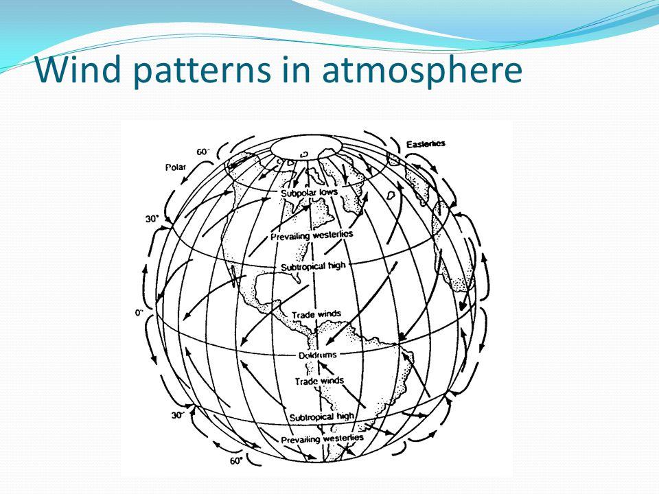 Wind patterns in atmosphere