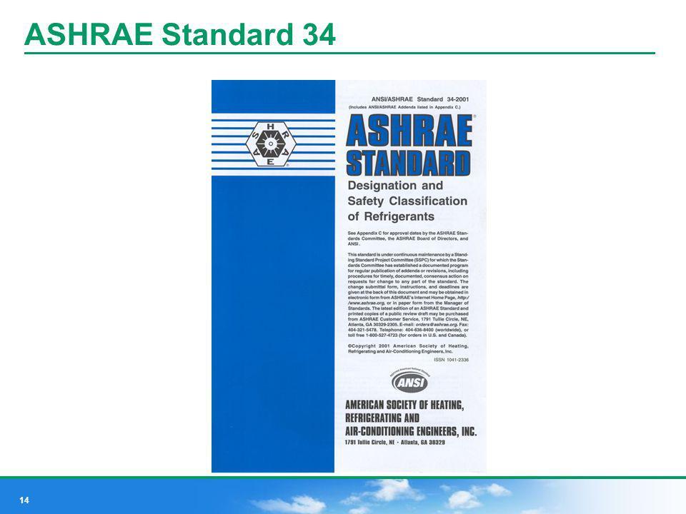 14 ASHRAE Standard 34