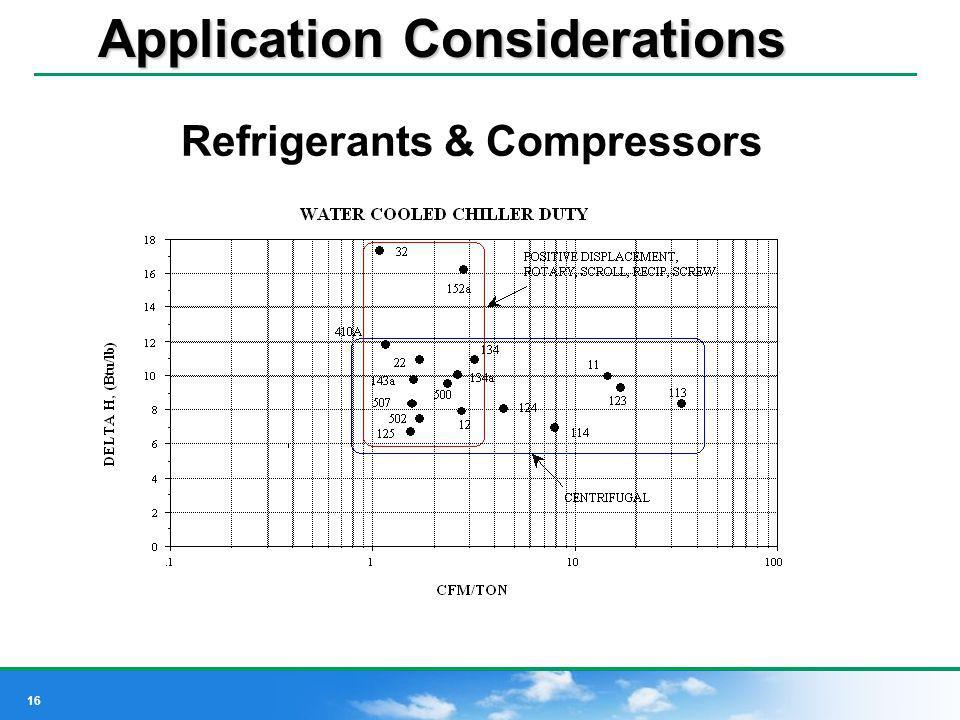 16 Refrigerants & Compressors Application Considerations