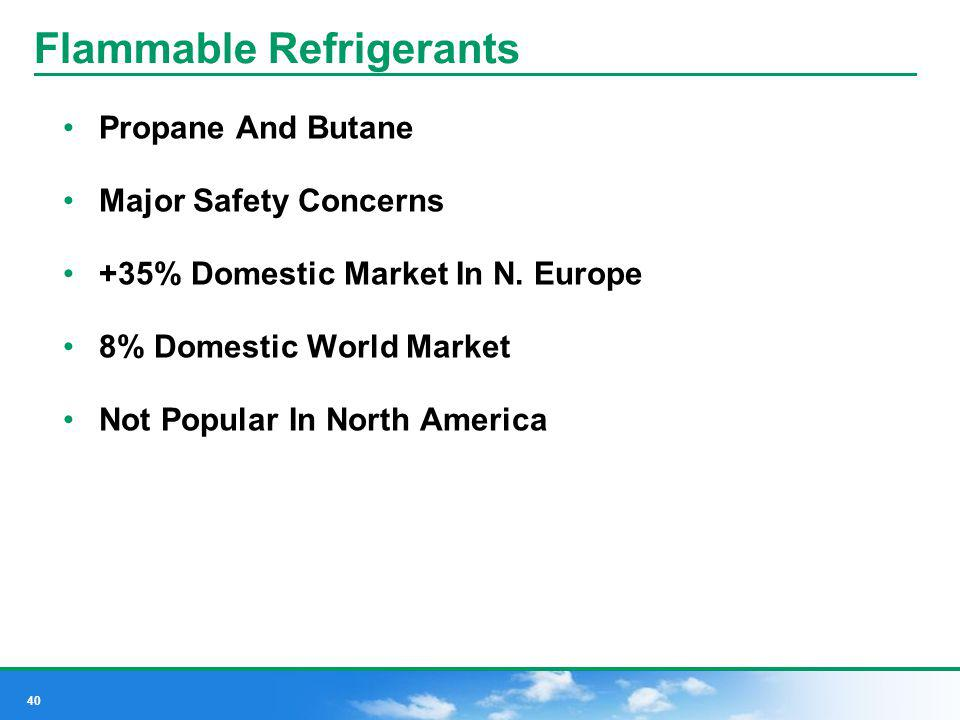 40 Flammable Refrigerants Propane And Butane Major Safety Concerns +35% Domestic Market In N. Europe 8% Domestic World Market Not Popular In North Ame